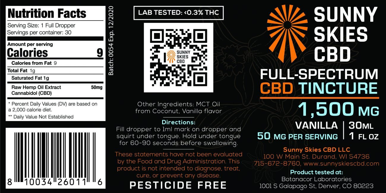 CBD Labeling Laws