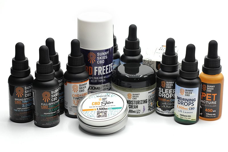CBD Product Variety Group